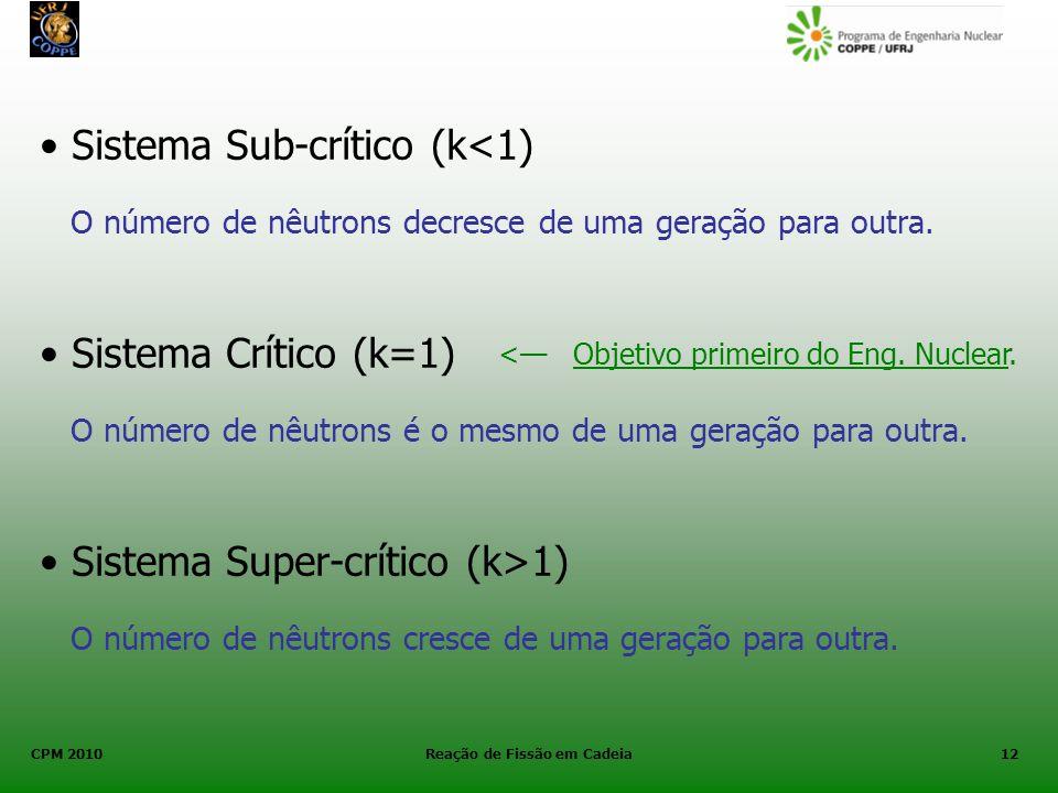 CPM 2010 Reação de Fissão em Cadeia12 Sistema Sub-crítico (k<1) O número de nêutrons decresce de uma geração para outra. Sistema Crítico (k=1) Sistema