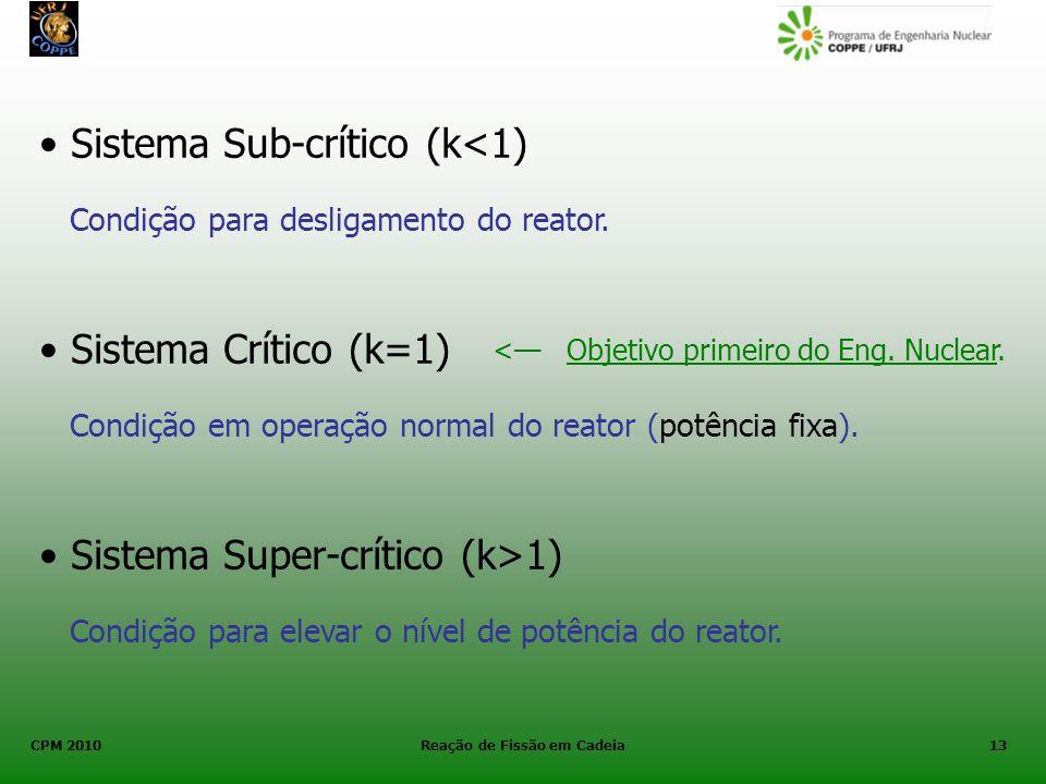 CPM 2010 Reação de Fissão em Cadeia13 Sistema Sub-crítico (k<1) Condição para desligamento do reator. Sistema Crítico (k=1) Sistema Super-crítico (k>1