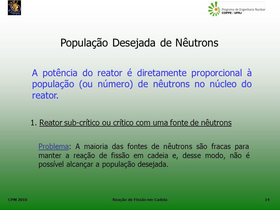CPM 2010 Reação de Fissão em Cadeia14 População Desejada de Nêutrons A potência do reator é diretamente proporcional à população (ou número) de nêutro