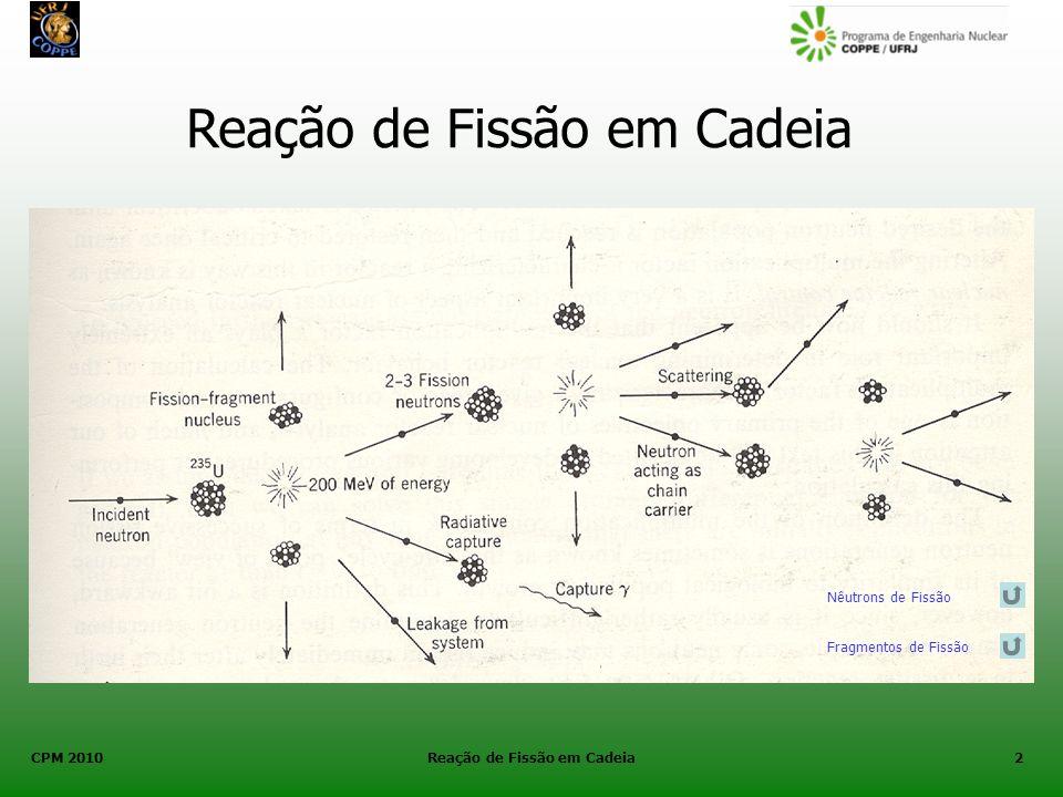CPM 2010 Reação de Fissão em Cadeia13 Sistema Sub-crítico (k<1) Condição para desligamento do reator.