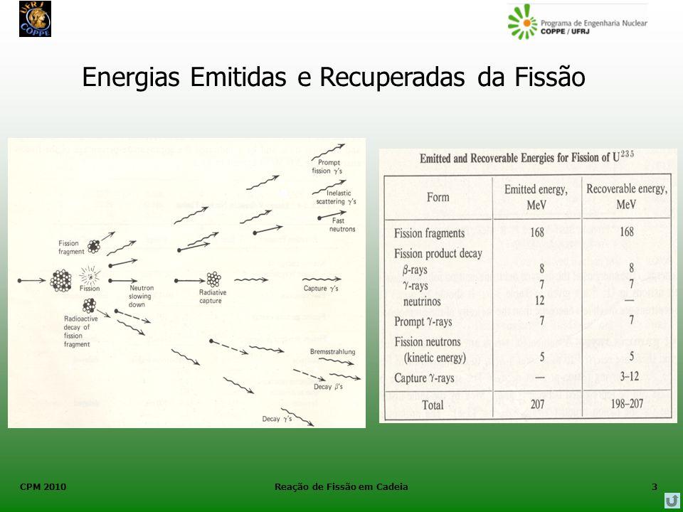 CPM 2010 Reação de Fissão em Cadeia4 Número Médio de Nêutrons Emitidos na Fissão Número médio de nêutrons emitidos na fissão do nuclídeo i causada por um nêutron de energia E.