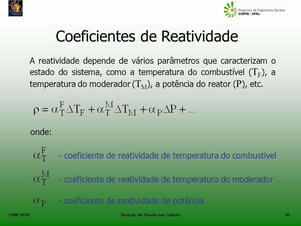 CPM 2010 Reação de Fissão em Cadeia30 Coeficientes de Reatividade A reatividade depende de vários parâmetros que caracterizam o estado do sistema, com
