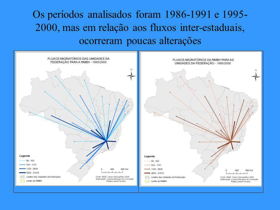 3. MIGRAÇÃO Diante destes indicadores, fica evidente que a migração tem um papel de relevo no crescimento diferenciado dos grupos de municípios da RMB