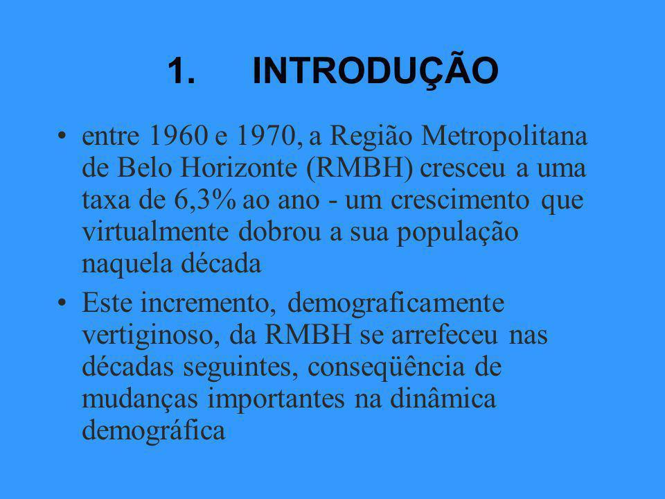 indicadores de crescimento e peso proporcional na população da RMBH, revelam que o jogo pesado do crescimento demográfico no período analisado foi, de fato, jogado, para baixo, pelo município pólo e, para cima, pelo grupo de alta integração, com destaque para Contagem (crescimento de 2% ao ano), Ibirité, Ribeirão das Neves, Betim e Vespasiano (crescimento de 5% ao ano) Ainda que o crescimento demográfico deste grupo tenha amainado no período 1991-00 em relação à impressionante taxa da década de 1970, o crescimento observado no período 1991-00 pode ser adjetivado de explosivo
