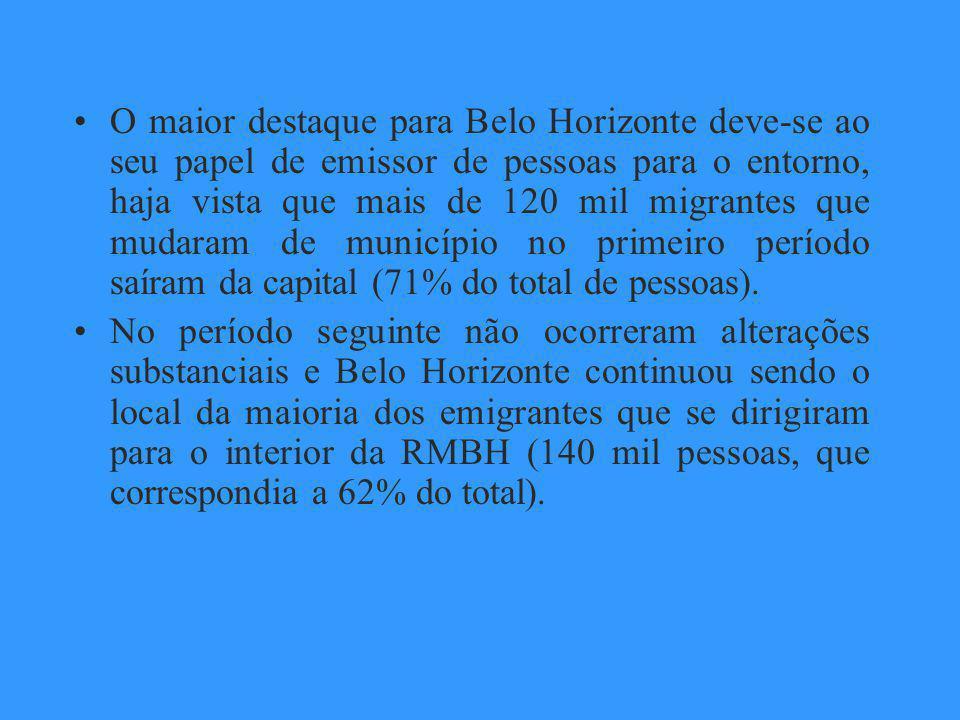 Em relação à interação entre os municípios da própria RMBH, Rigotti e Vasconcellos (2003) já haviam notado que, durante o período 1986-1991, os municí