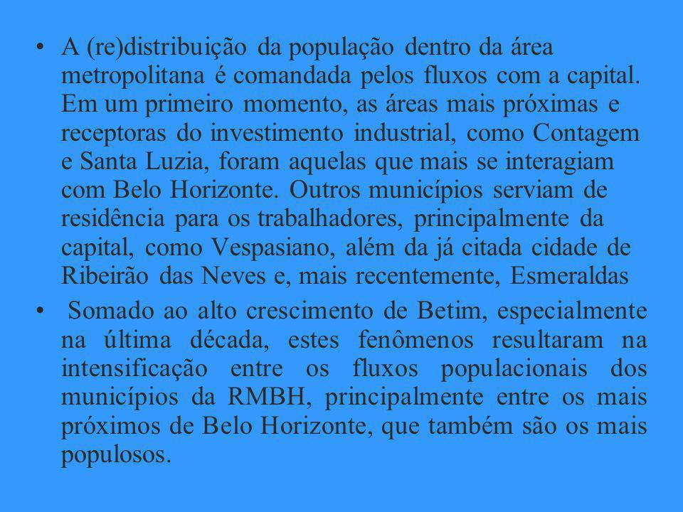 4. CONSIDERAÇÕES FINAIS na década de 1970, quando municípios do entorno, como Ribeirão das Neves, passam por um vertiginoso crescimento populacional,