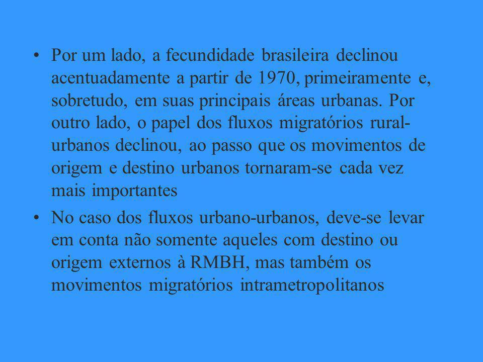 Por um lado, a fecundidade brasileira declinou acentuadamente a partir de 1970, primeiramente e, sobretudo, em suas principais áreas urbanas.