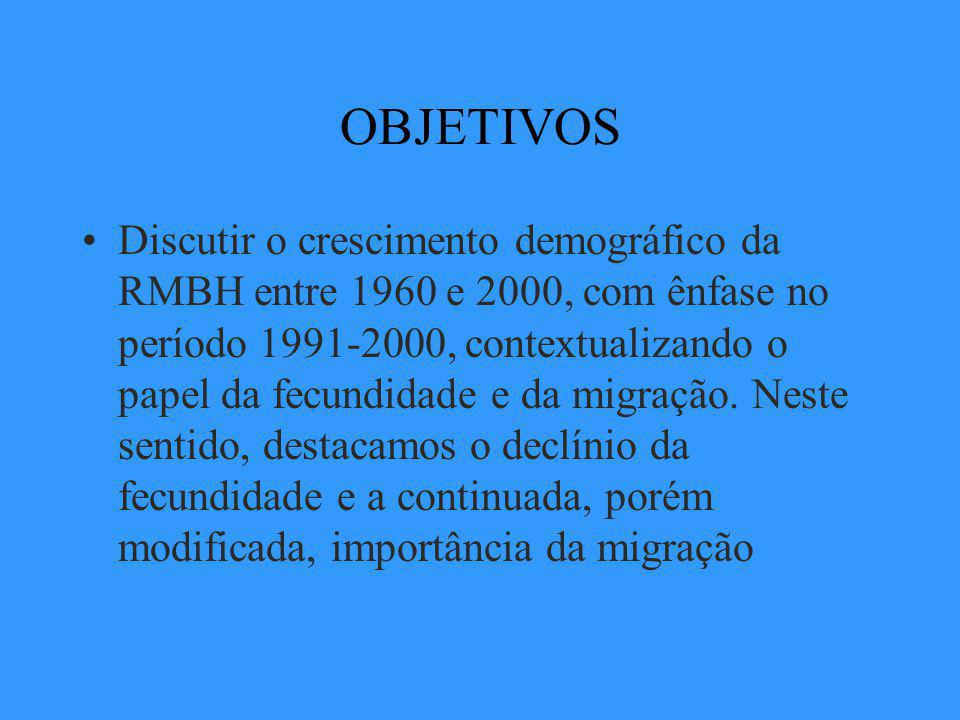 OBJETIVOS Discutir o crescimento demográfico da RMBH entre 1960 e 2000, com ênfase no período 1991-2000, contextualizando o papel da fecundidade e da migração.
