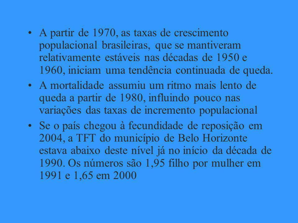 A partir de 1970, as taxas de crescimento populacional brasileiras, que se mantiveram relativamente estáveis nas décadas de 1950 e 1960, iniciam uma tendência continuada de queda.