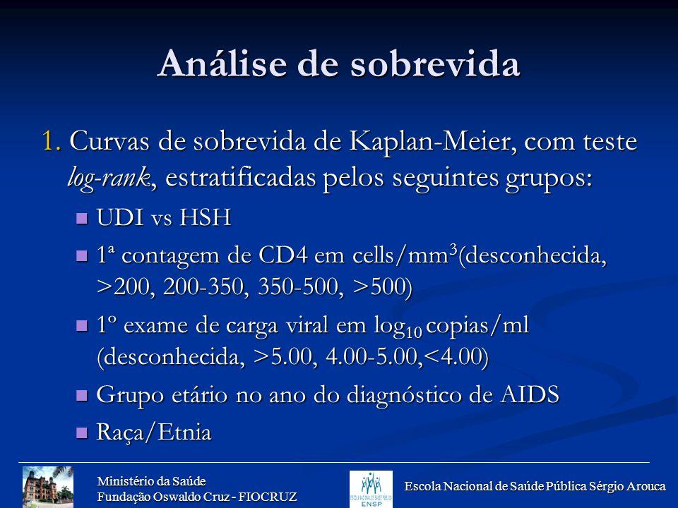Ministério da Saúde Fundação Oswaldo Cruz - FIOCRUZ Escola Nacional de Saúde Pública Sérgio Arouca Análise de sobrevida 1. Curvas de sobrevida de Kapl