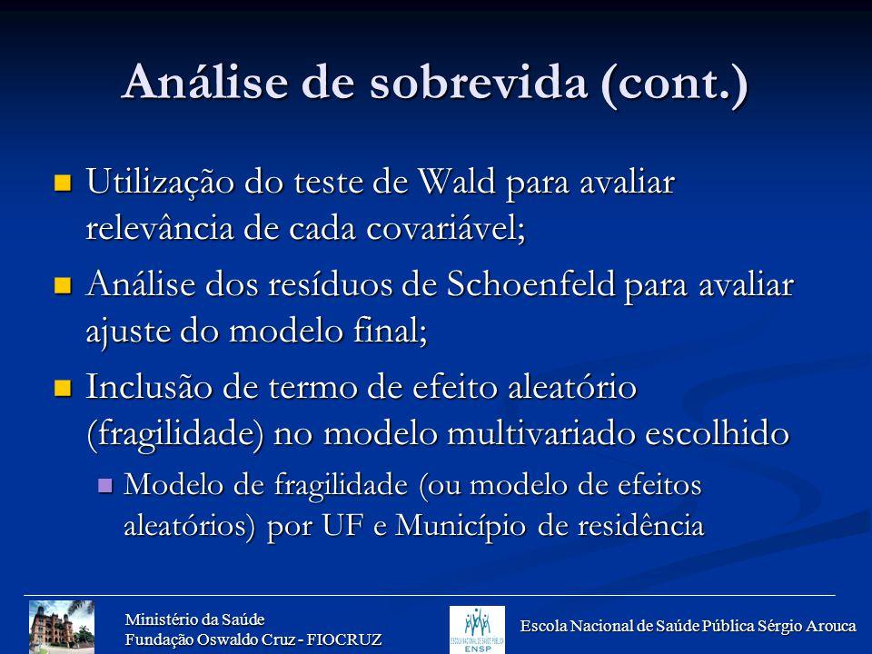 Ministério da Saúde Fundação Oswaldo Cruz - FIOCRUZ Escola Nacional de Saúde Pública Sérgio Arouca Utilização do teste de Wald para avaliar relevância