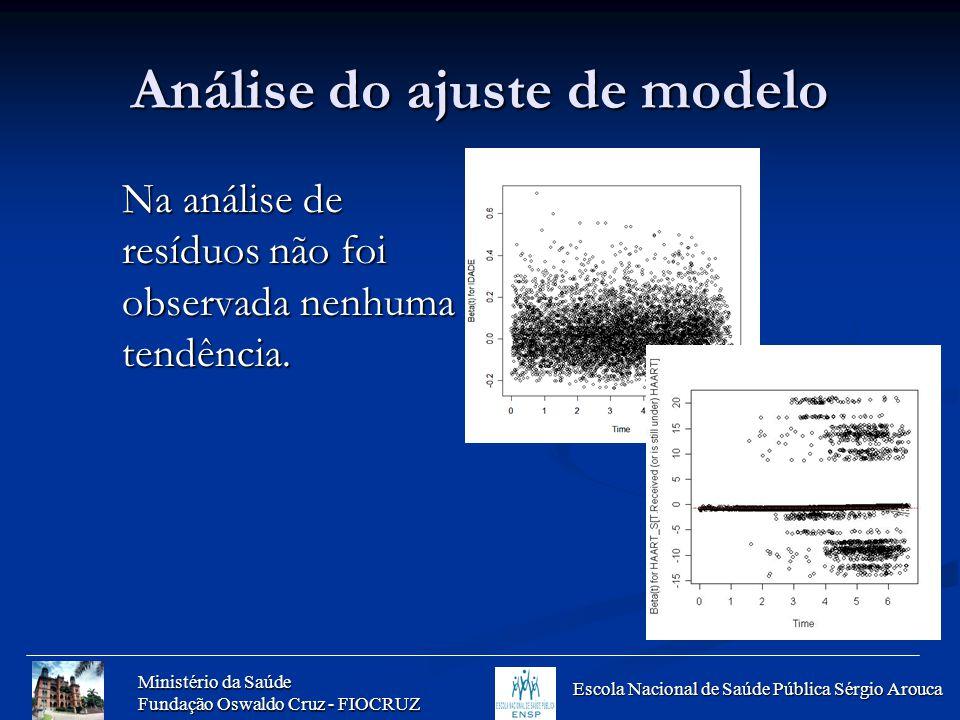 Ministério da Saúde Fundação Oswaldo Cruz - FIOCRUZ Escola Nacional de Saúde Pública Sérgio Arouca Análise do ajuste de modelo Na análise de resíduos