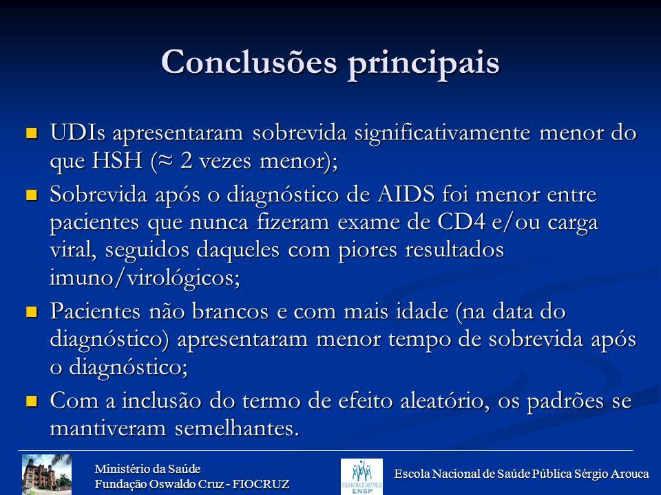 Ministério da Saúde Fundação Oswaldo Cruz - FIOCRUZ Escola Nacional de Saúde Pública Sérgio Arouca Conclusões principais UDIs apresentaram sobrevida s