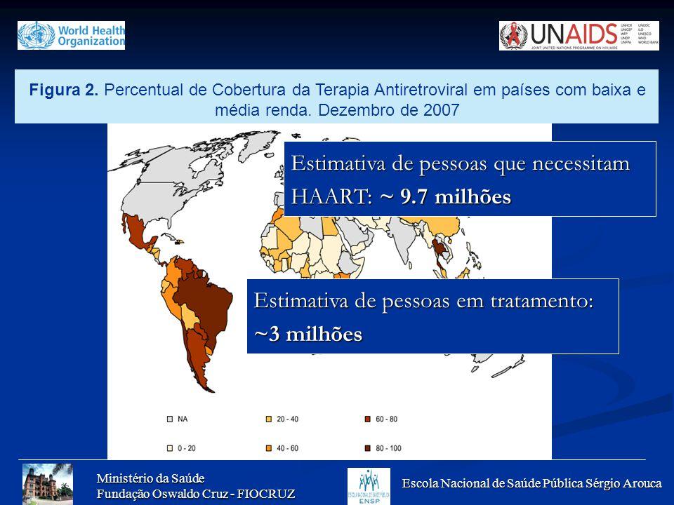 Ministério da Saúde Fundação Oswaldo Cruz - FIOCRUZ Escola Nacional de Saúde Pública Sérgio Arouca Figura 2. Percentual de Cobertura da Terapia Antire