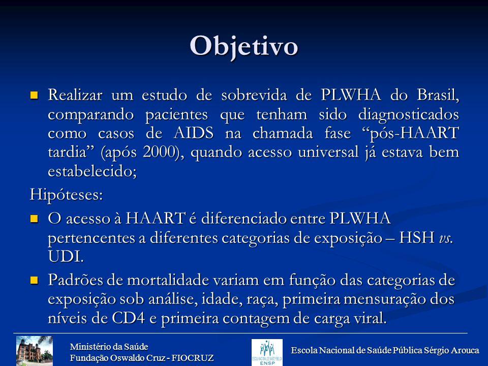 Ministério da Saúde Fundação Oswaldo Cruz - FIOCRUZ Escola Nacional de Saúde Pública Sérgio Arouca Objetivo Realizar um estudo de sobrevida de PLWHA d