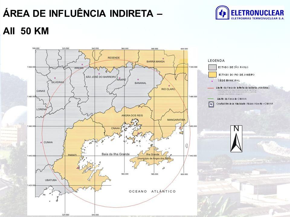 ÁREA DE INFLUÊNCIA INDIRETA – AII 50 KM