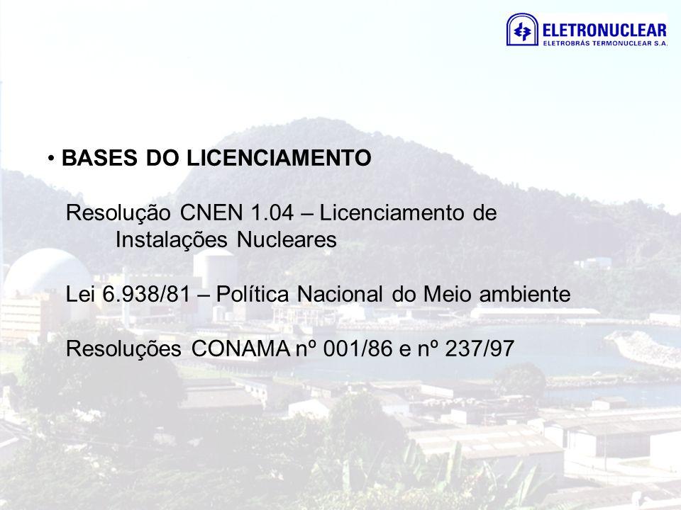 BASES DO LICENCIAMENTO Resolução CNEN 1.04 – Licenciamento de Instalações Nucleares Lei 6.938/81 – Política Nacional do Meio ambiente Resoluções CONAM