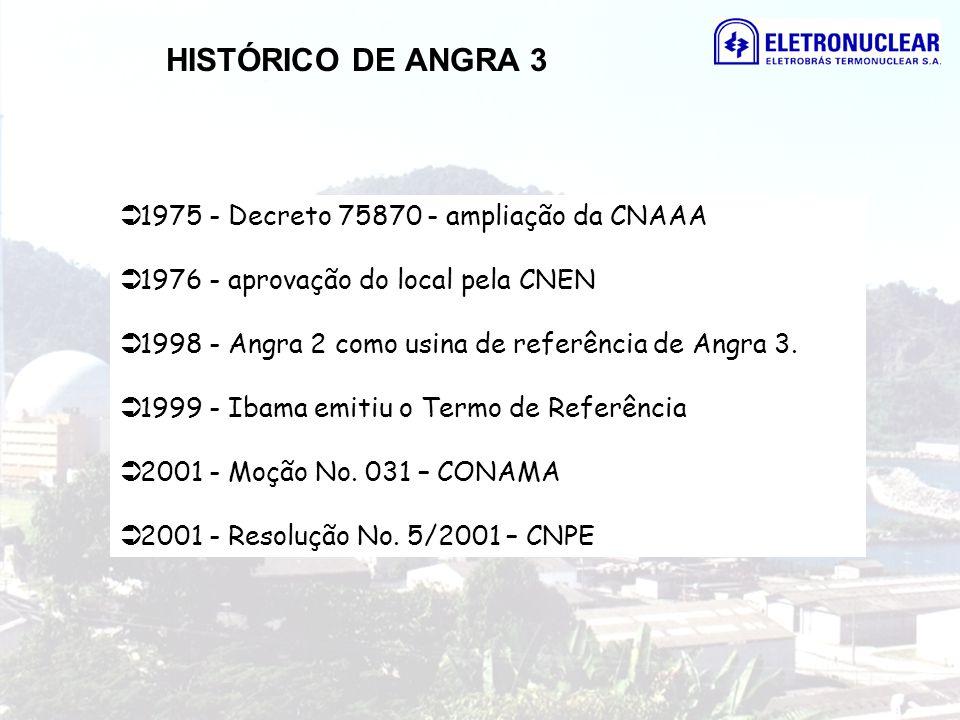 1975 - Decreto 75870 - ampliação da CNAAA 1976 - aprovação do local pela CNEN 1998 - Angra 2 como usina de referência de Angra 3. 1999 - Ibama emitiu
