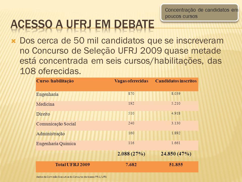 Dos cerca de 50 mil candidatos que se inscreveram no Concurso de Seleção UFRJ 2009 quase metade está concentrada em seis cursos/habilitações, das 108 oferecidas.