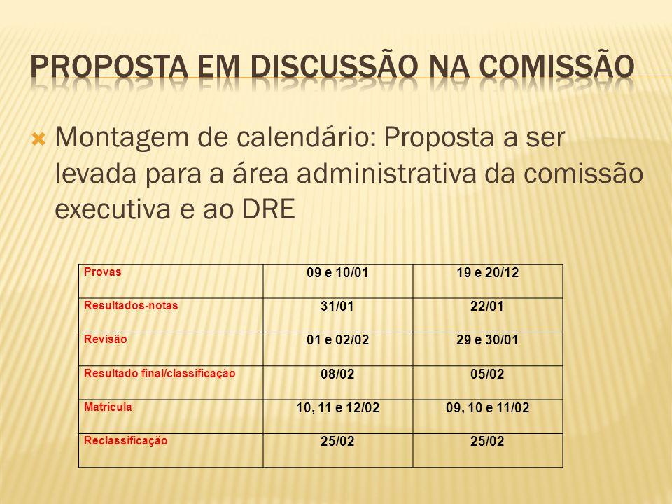 Montagem de calendário: Proposta a ser levada para a área administrativa da comissão executiva e ao DRE Provas 09 e 10/0119 e 20/12 Resultados-notas 31/0122/01 Revisão 01 e 02/0229 e 30/01 Resultado final/classificação 08/0205/02 Matrícula 10, 11 e 12/0209, 10 e 11/02 Reclassificação 25/02
