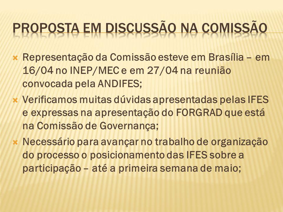Representação da Comissão esteve em Brasília – em 16/04 no INEP/MEC e em 27/04 na reunião convocada pela ANDIFES; Verificamos muitas dúvidas apresentadas pelas IFES e expressas na apresentação do FORGRAD que está na Comissão de Governança; Necessário para avançar no trabalho de organização do processo o posicionamento das IFES sobre a participação – até a primeira semana de maio;