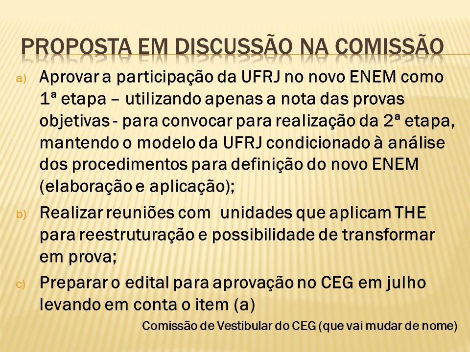 a) Aprovar a participação da UFRJ no novo ENEM como 1ª etapa – utilizando apenas a nota das provas objetivas - para convocar para realização da 2ª etapa, mantendo o modelo da UFRJ condicionado à análise dos procedimentos para definição do novo ENEM (elaboração e aplicação); b) Realizar reuniões com unidades que aplicam THE para reestruturação e possibilidade de transformar em prova; c) Preparar o edital para aprovação no CEG em julho levando em conta o item (a) Comissão de Vestibular do CEG (que vai mudar de nome)