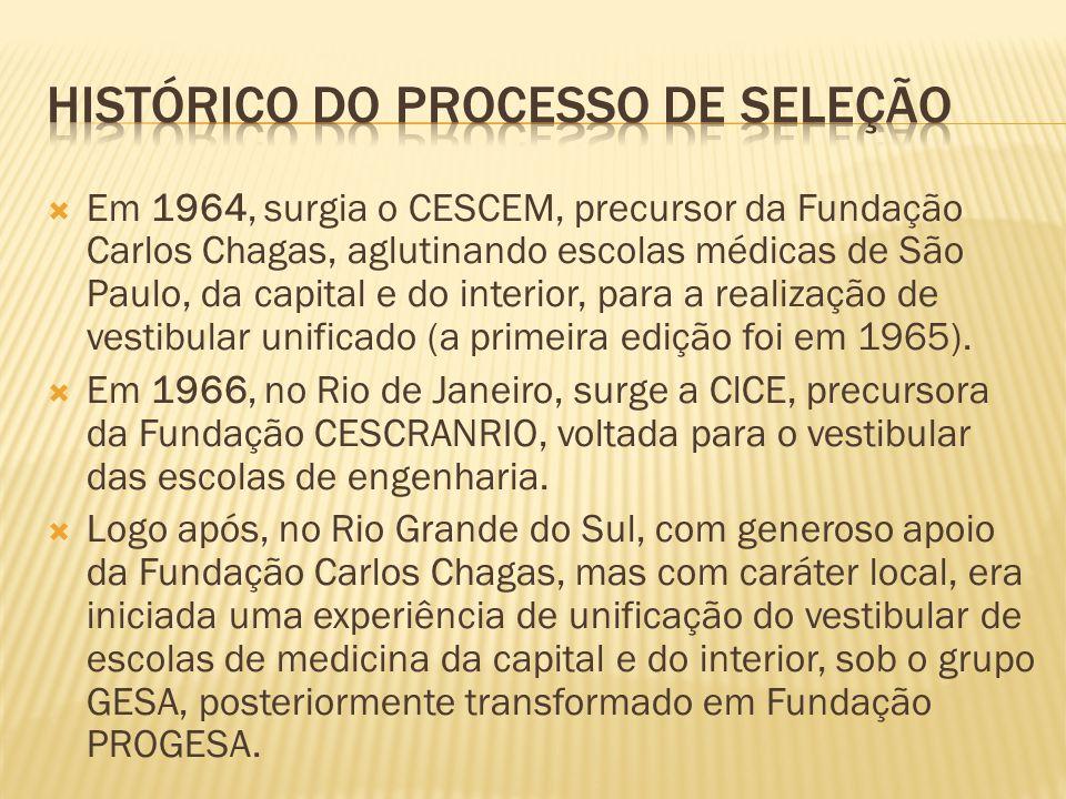 Em 1964, surgia o CESCEM, precursor da Fundação Carlos Chagas, aglutinando escolas médicas de São Paulo, da capital e do interior, para a realização de vestibular unificado (a primeira edição foi em 1965).