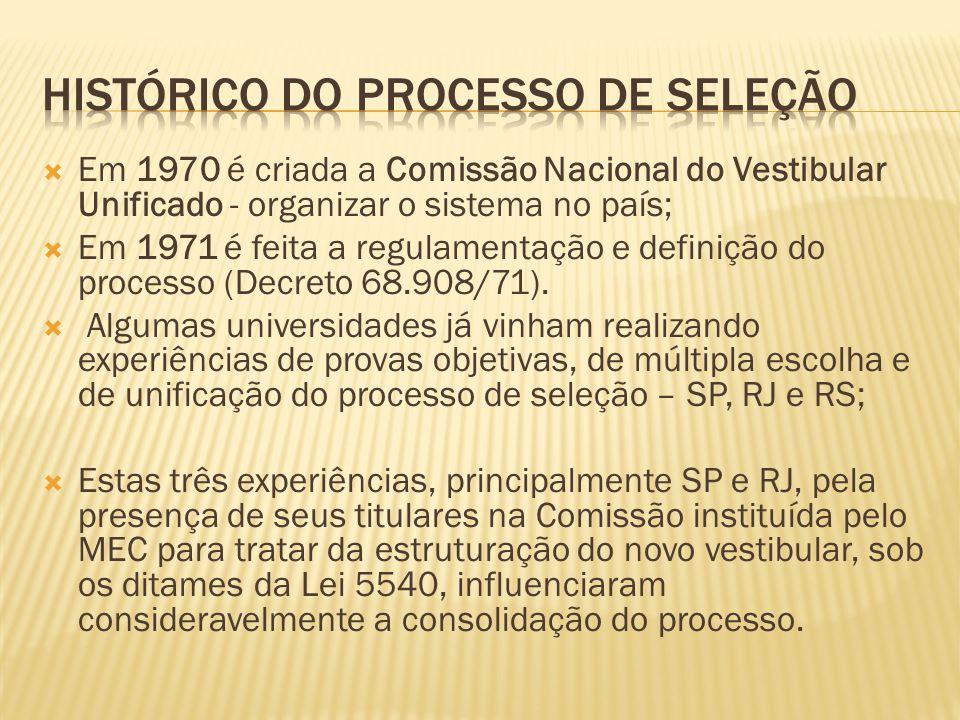 Em 1970 é criada a Comissão Nacional do Vestibular Unificado - organizar o sistema no país; Em 1971 é feita a regulamentação e definição do processo (Decreto 68.908/71).