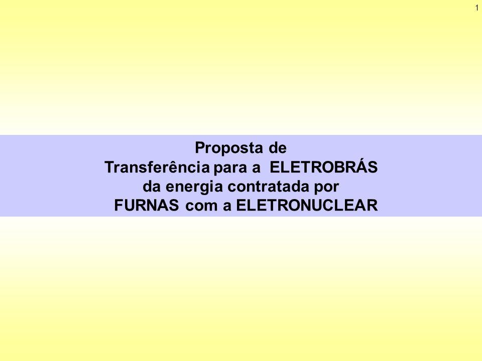 12 T F3 = 56,08 R$/MWh (em 07/12/2004) = 62,48 R$/MWh (corrigido pelo IPCA para maio/2007) 5.753 x 65,17 - 1.475 x 91,52 = 4.278 x T F3 Situação proposta (status de 07/12/2004): FURNAS 4.278 MWmédios T F3 Distribuidoras Situação resultante do 1º leilão de energia realizado em 07/12/2004: Cálculo da nova tarifa de FURNAS: 5.753 MWmédios 65,17 R$/MWh FURNASELETRONUCLEAR 1.475 MWmédios 91,52 R$/MWh Distribuidoras Alternativa 3 - Ajuste na tarifa de FURNAS de modo a manter a receita líquida de FURNAS correspondente aos contratos resultantes do 1º leilão de energia realizado em 07/12/2004, com correção pelo IPCA até maio/2007