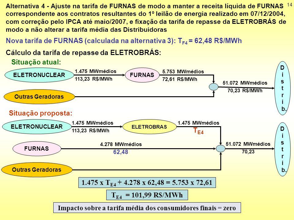 14 Cálculo da tarifa de repasse da ELETROBRÁS: D i s t r i b.