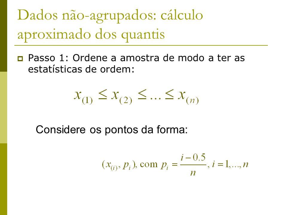 Dados não-agrupados: cálculo aproximado dos quantis Passo 1: Ordene a amostra de modo a ter as estatísticas de ordem: Considere os pontos da forma: