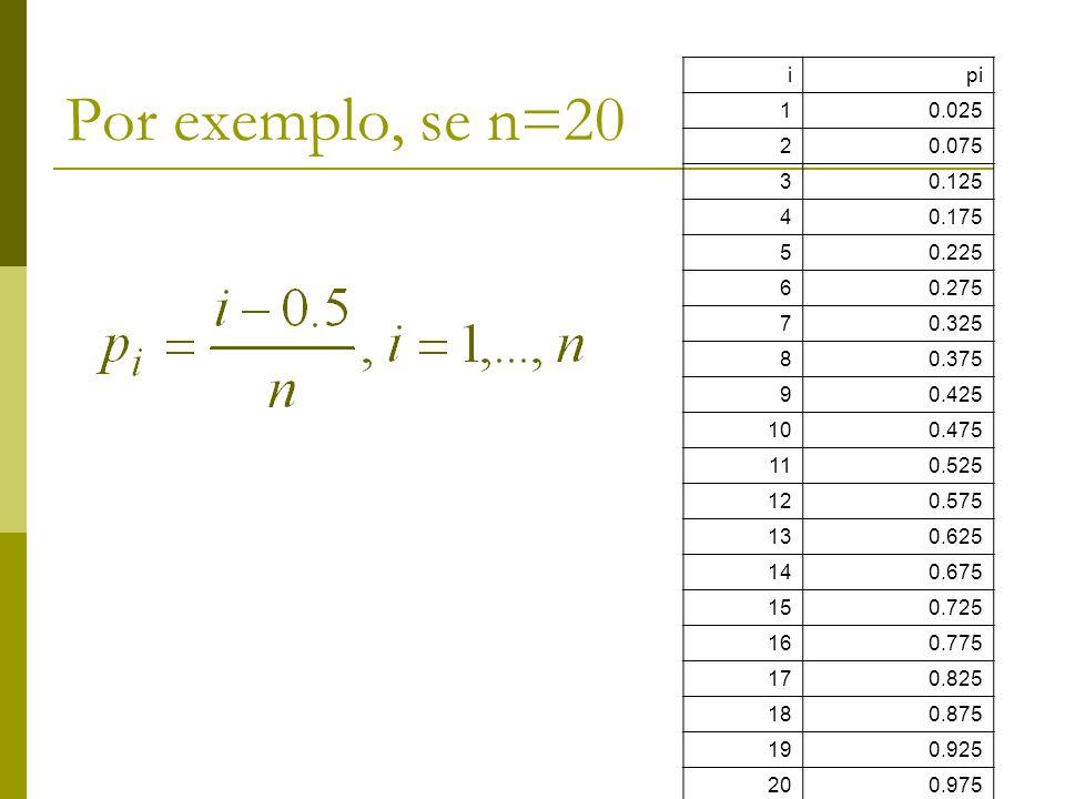 Por exemplo, se n=20 ipi 10.025 20.075 30.125 40.175 50.225 60.275 70.325 80.375 90.425 100.475 110.525 120.575 130.625 140.675 150.725 160.775 170.82
