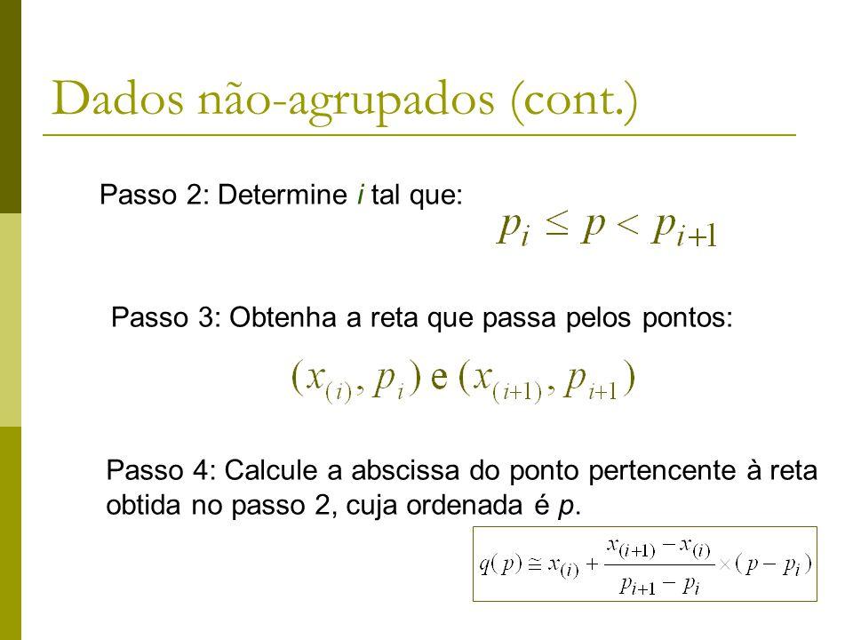 Dados não-agrupados (cont.) Passo 2: Determine i tal que: Passo 3: Obtenha a reta que passa pelos pontos: Passo 4: Calcule a abscissa do ponto pertenc