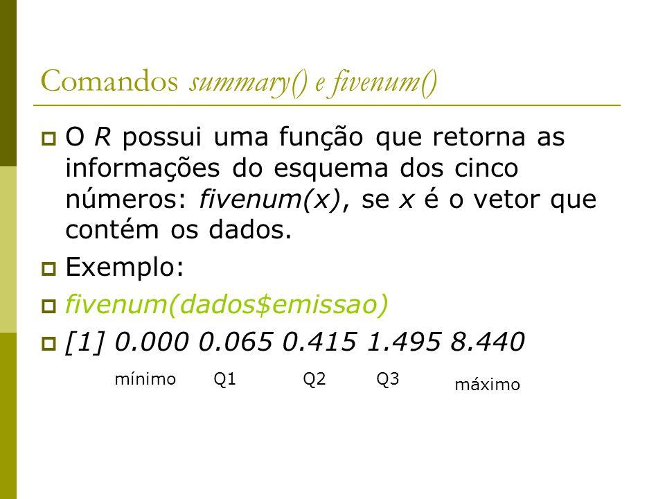 Comandos summary() e fivenum() O R possui uma função que retorna as informações do esquema dos cinco números: fivenum(x), se x é o vetor que contém os