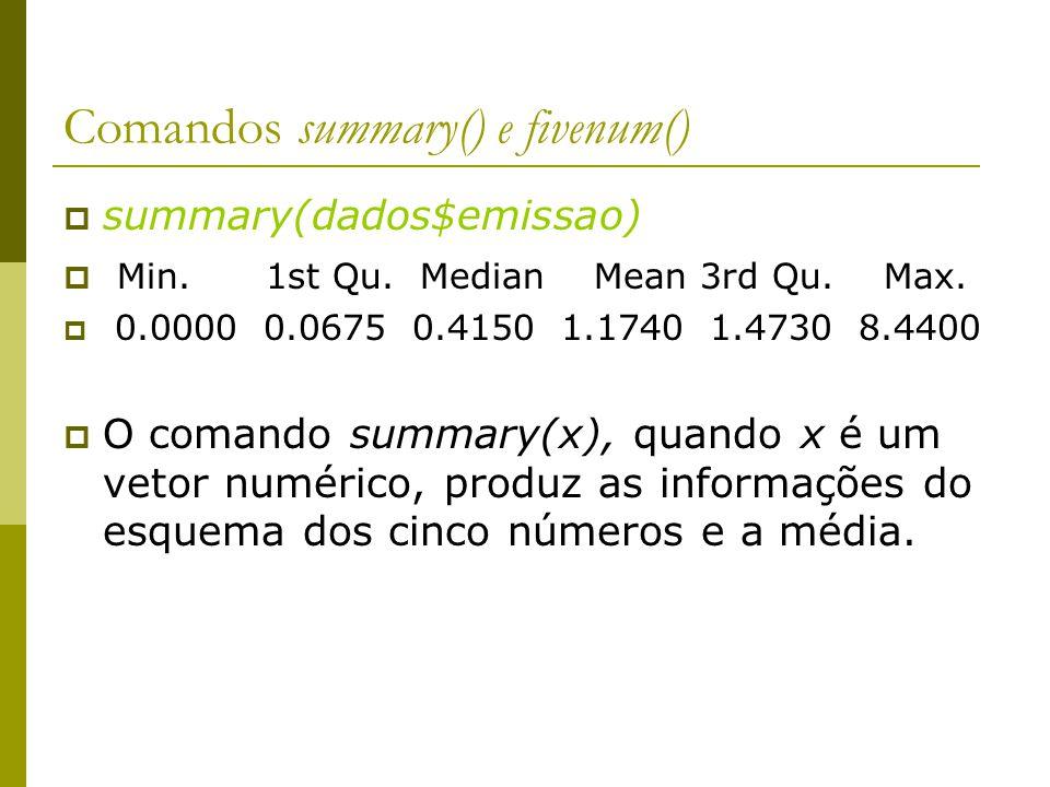 Comandos summary() e fivenum() summary(dados$emissao) Min. 1st Qu. Median Mean 3rd Qu. Max. 0.0000 0.0675 0.4150 1.1740 1.4730 8.4400 O comando summar