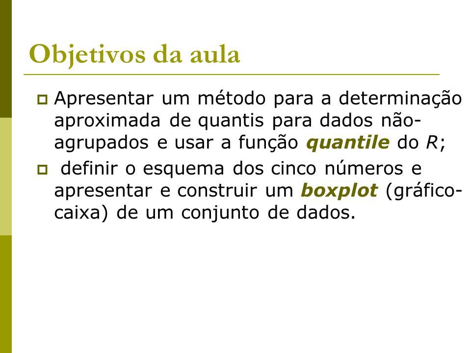Objetivos da aula Apresentar um método para a determinação aproximada de quantis para dados não- agrupados e usar a função quantile do R; definir o es