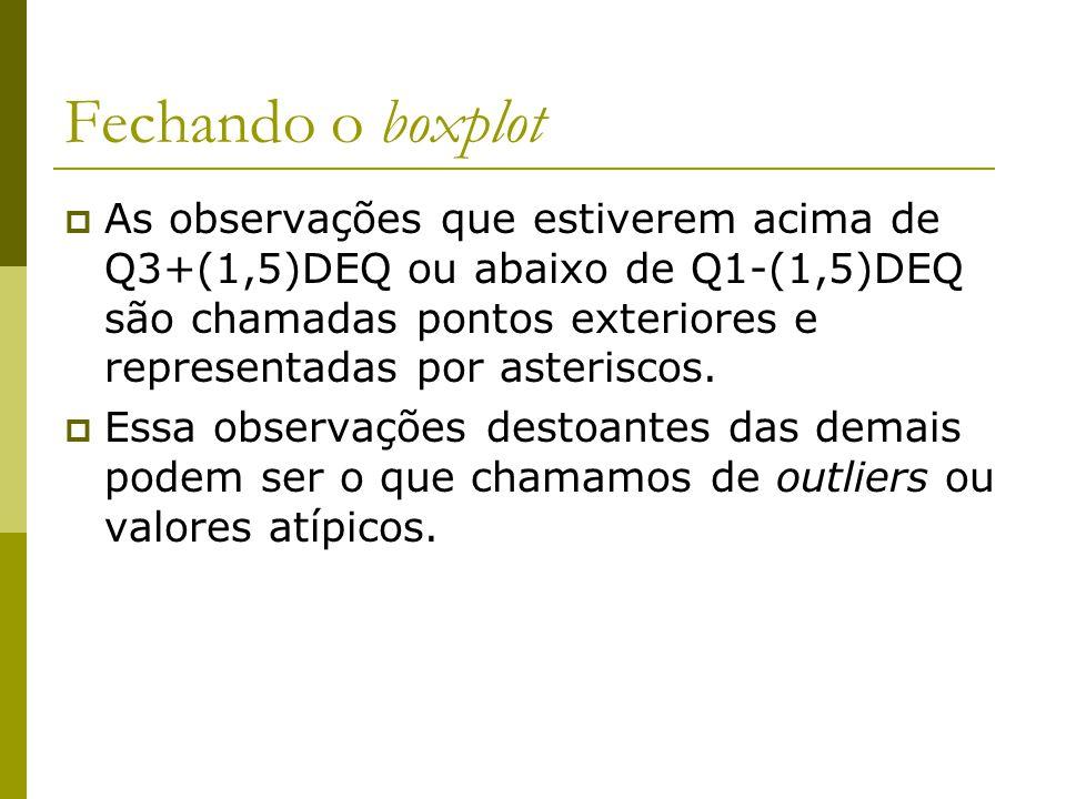 Fechando o boxplot As observações que estiverem acima de Q3+(1,5)DEQ ou abaixo de Q1-(1,5)DEQ são chamadas pontos exteriores e representadas por aster