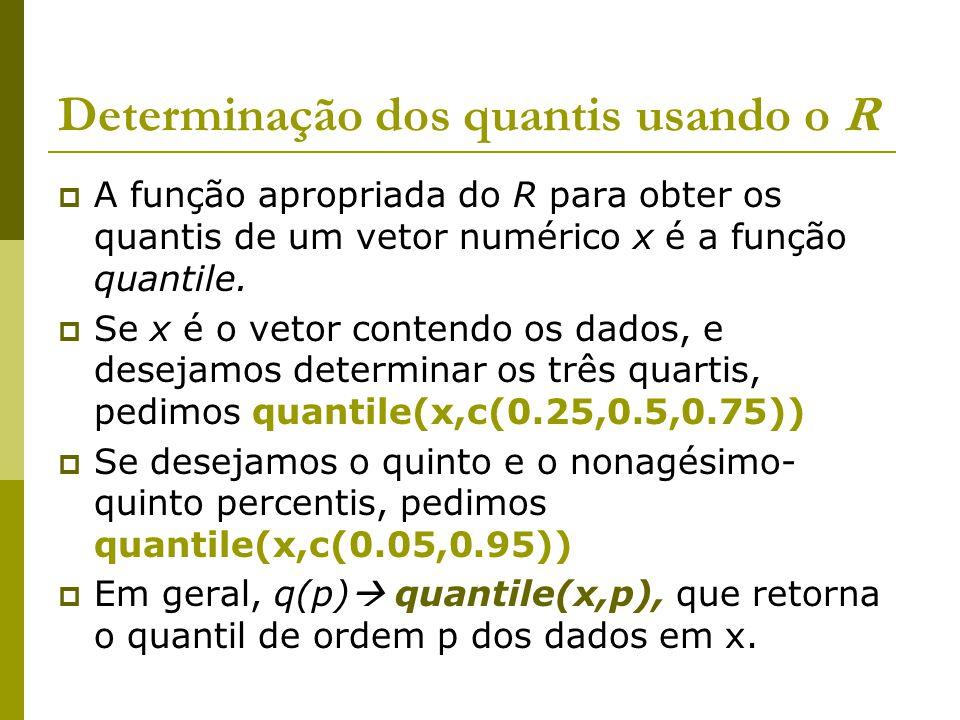 Determinação dos quantis usando o R A função apropriada do R para obter os quantis de um vetor numérico x é a função quantile. Se x é o vetor contendo