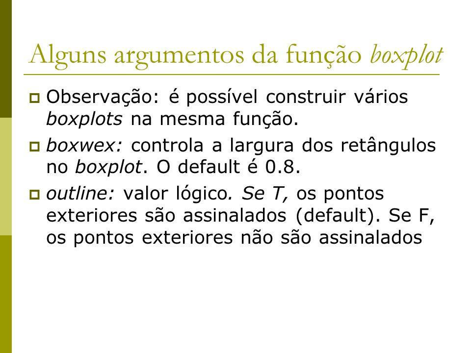 Alguns argumentos da função boxplot Observação: é possível construir vários boxplots na mesma função. boxwex: controla a largura dos retângulos no box