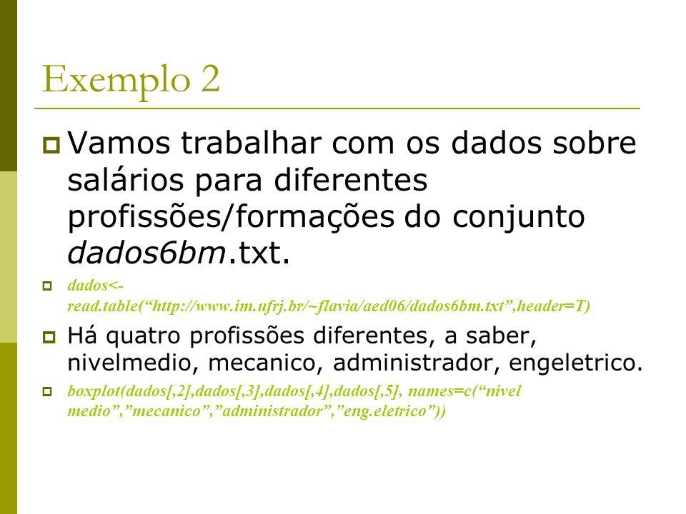 Exemplo 2 Vamos trabalhar com os dados sobre salários para diferentes profissões/formações do conjunto dados6bm.txt. dados<- read.table(http://www.im.