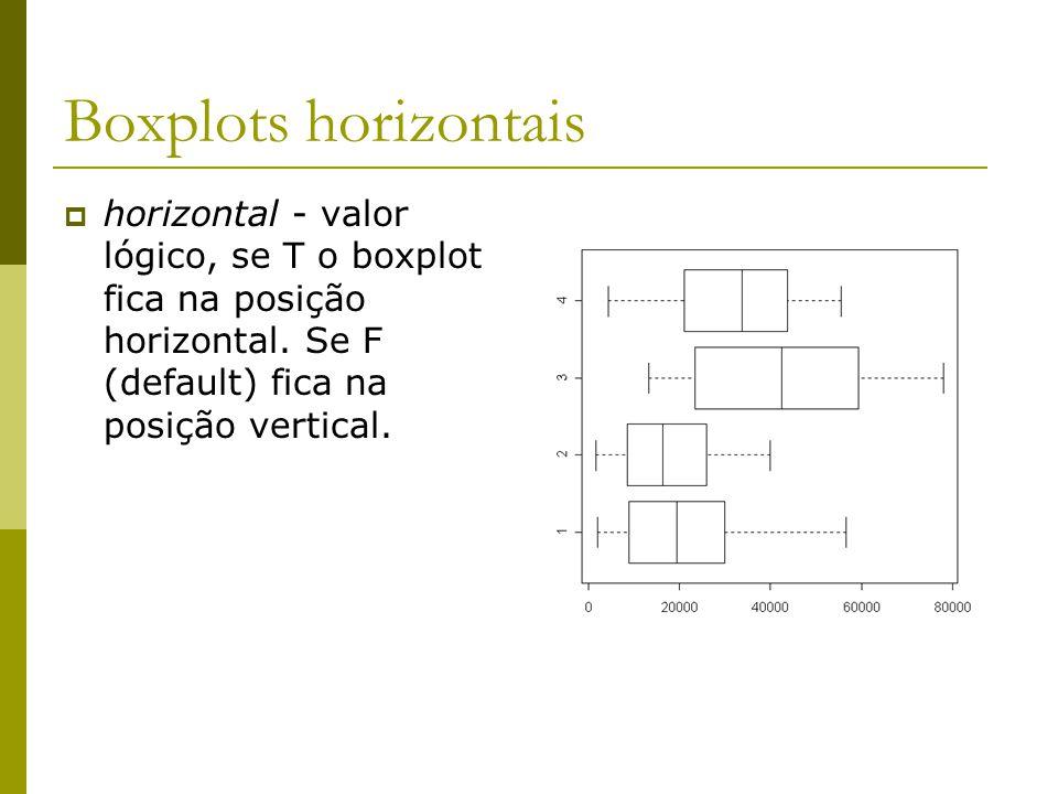 Boxplots horizontais horizontal - valor lógico, se T o boxplot fica na posição horizontal. Se F (default) fica na posição vertical.