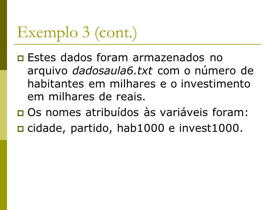 Exemplo 3 (cont.) Estes dados foram armazenados no arquivo dadosaula6.txt com o número de habitantes em milhares e o investimento em milhares de reais
