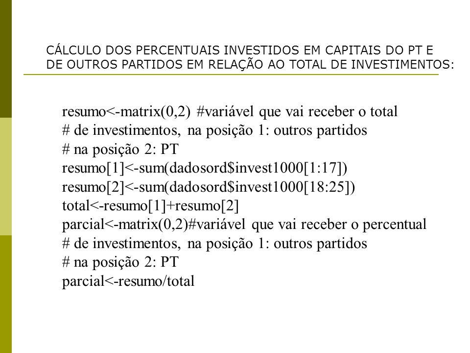 resumo<-matrix(0,2) #variável que vai receber o total # de investimentos, na posição 1: outros partidos # na posição 2: PT resumo[1]<-sum(dadosord$inv