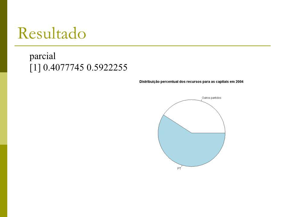 Resultado parcial [1] 0.4077745 0.5922255