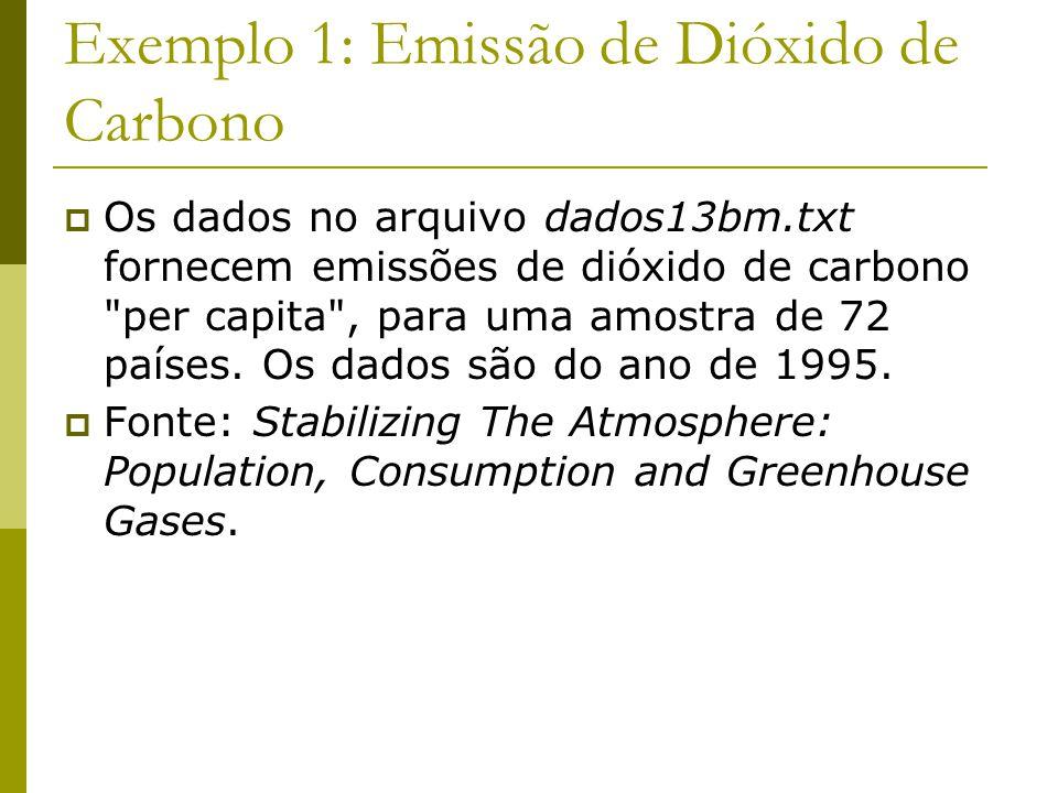 Exemplo 1: Emissão de Dióxido de Carbono Os dados no arquivo dados13bm.txt fornecem emissões de dióxido de carbono