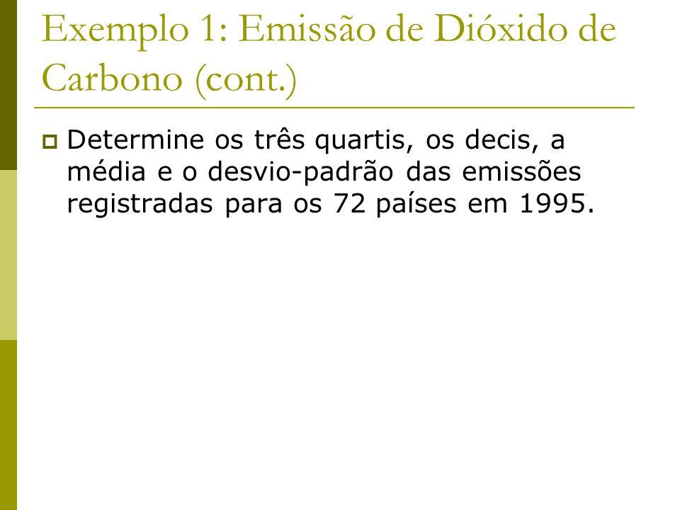 Exemplo 1: Emissão de Dióxido de Carbono (cont.) Determine os três quartis, os decis, a média e o desvio-padrão das emissões registradas para os 72 pa