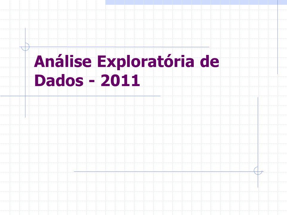Análise Exploratória de Dados - 2011