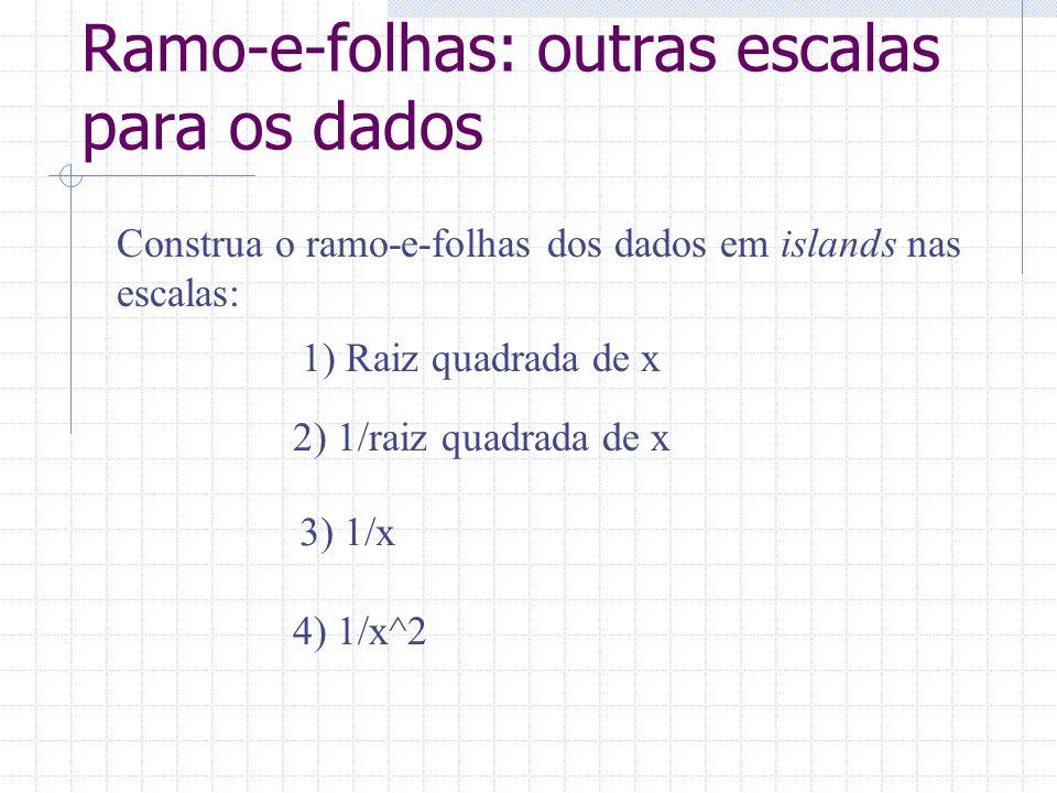 Ramo-e-folhas: outras escalas para os dados Construa o ramo-e-folhas dos dados em islands nas escalas: 2) 1/raiz quadrada de x 3) 1/x 4) 1/x^2 1) Raiz