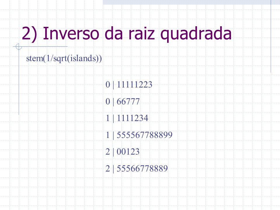 2) Inverso da raiz quadrada stem(1/sqrt(islands)) 0 | 11111223 0 | 66777 1 | 1111234 1 | 555567788899 2 | 00123 2 | 55566778889