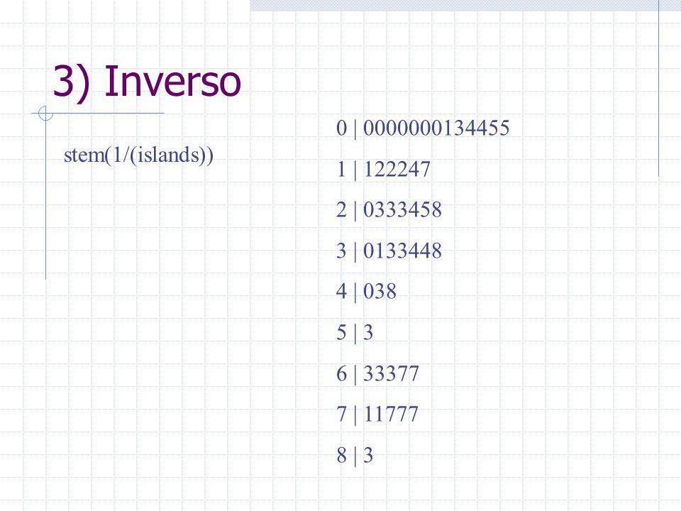 3) Inverso stem(1/(islands)) 0 | 0000000134455 1 | 122247 2 | 0333458 3 | 0133448 4 | 038 5 | 3 6 | 33377 7 | 11777 8 | 3